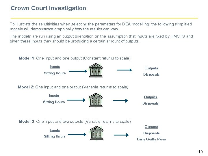 Crown Court Investigation To illustrate the sensitivities when selecting the parameters for DEA modelling,