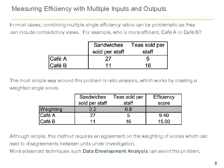 Measuring Efficiency with Multiple Inputs and Outputs In most cases, combining multiple single efficiency