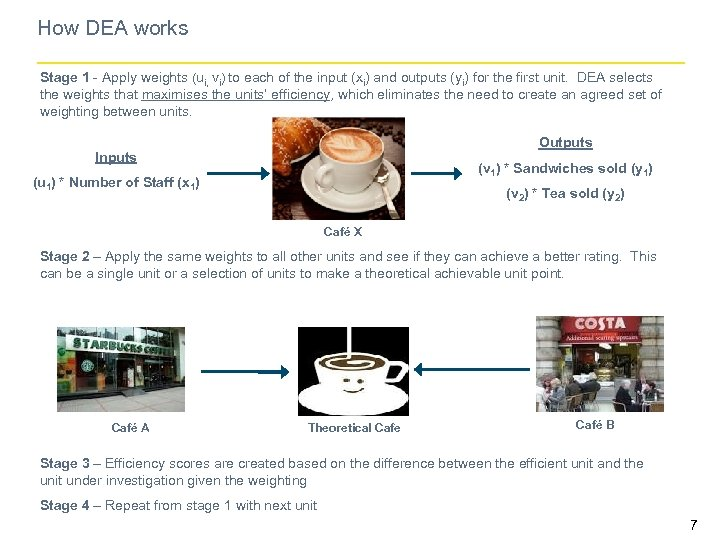 How DEA works Stage 1 - Apply weights (ui, vi) to each of the