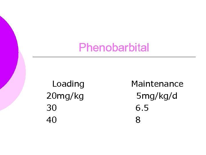 Phenobarbital Loading 20 mg/kg 30 40 Maintenance 5 mg/kg/d 6. 5 8