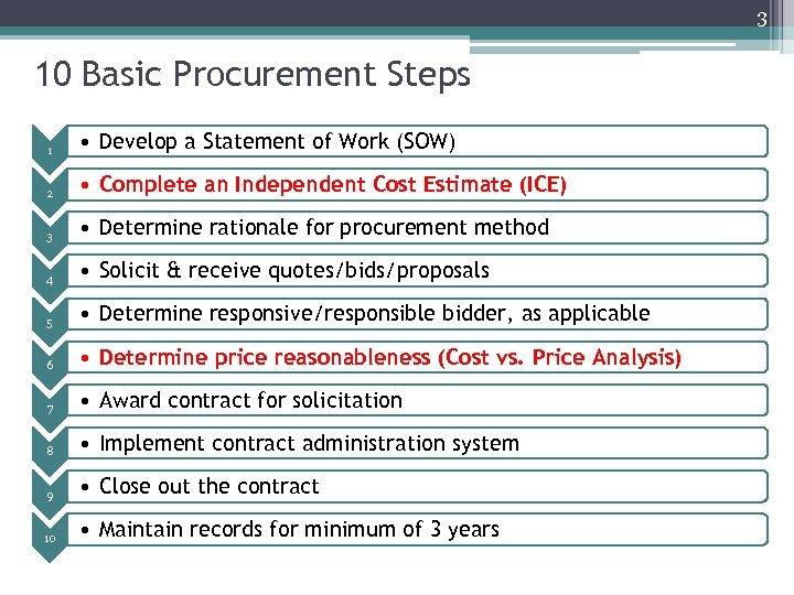 3 10 Basic Procurement Steps 1 • Develop a Statement of Work (SOW) 2