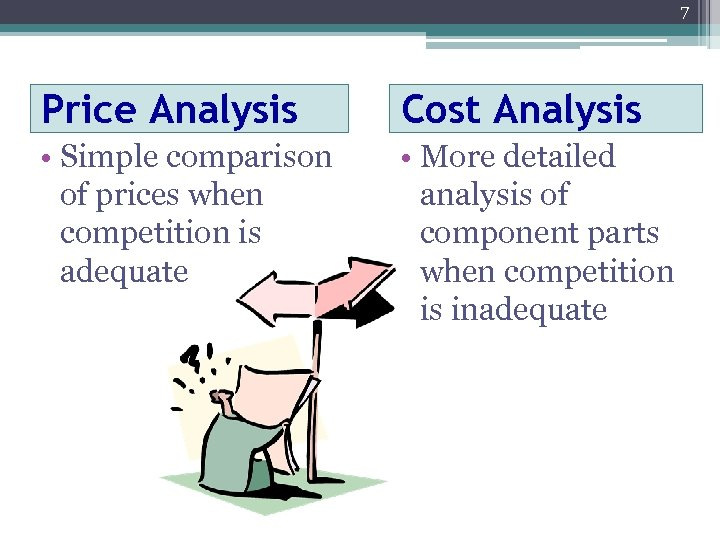 7 Price Analysis Cost Analysis • Simple comparison of prices when competition is adequate