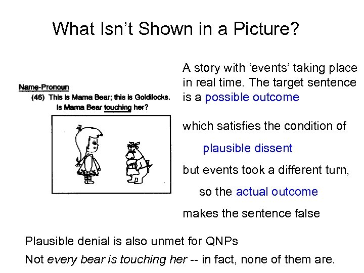 What Isn't Shown in a Picture? A story with 'events' taking place in real
