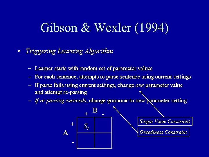 Gibson & Wexler (1994) • Triggering Learning Algorithm – Learner starts with random set