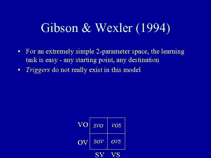 Gibson & Wexler (1994) • For an extremely simple 2 -parameter space, the learning
