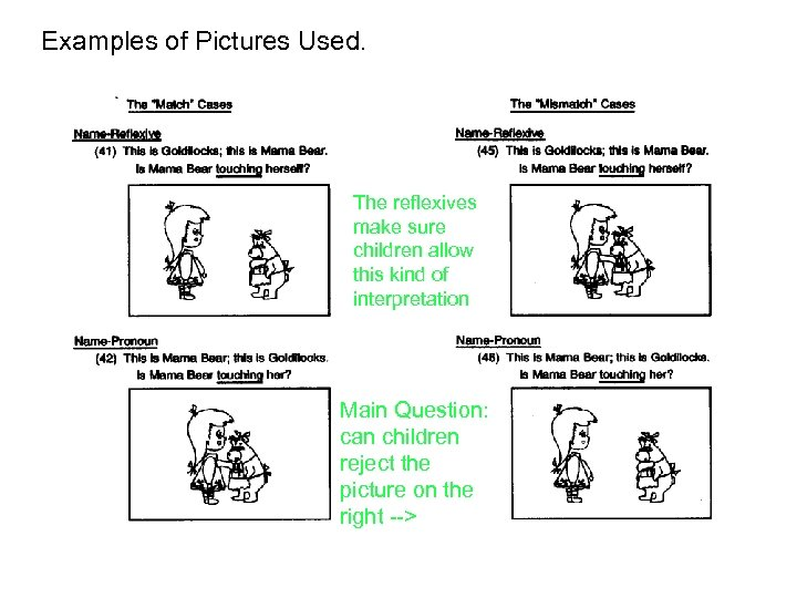 Examples of Pictures Used. The reflexives make sure children allow this kind of interpretation