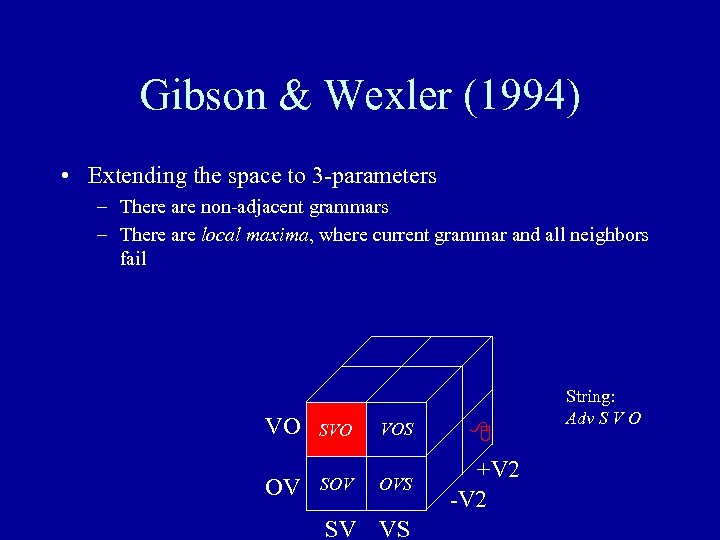 Gibson & Wexler (1994) • Extending the space to 3 -parameters – There are