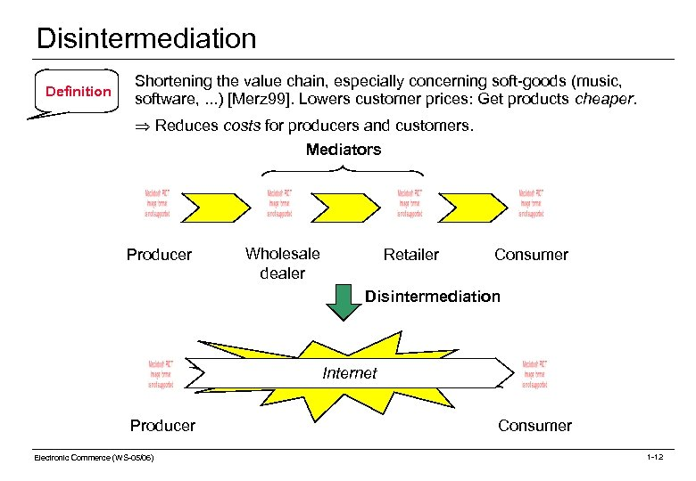 Disintermediation Definition Shortening the value chain, especially concerning soft-goods (music, software, . . .