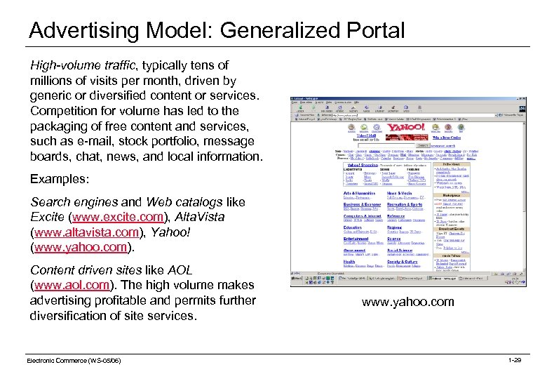 Advertising Model: Generalized Portal High-volume traffic, typically tens of millions of visits per month,