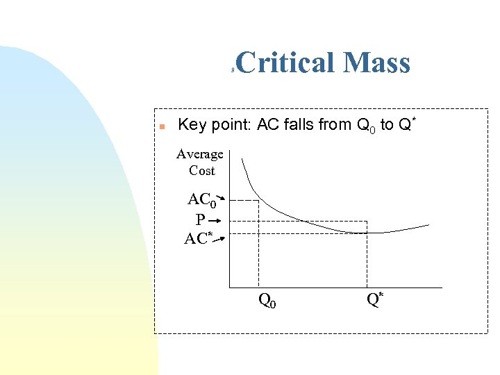 Critical Mass 9 n Key point: AC falls from Q 0 to Q* Average