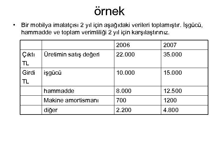 örnek • Bir mobilya imalatçısı 2 yıl için aşağıdaki verileri toplamıştır. İşgücü, hammadde ve