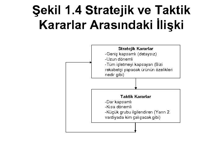 Şekil 1. 4 Stratejik ve Taktik Kararlar Arasındaki İlişki Stratejik Kararlar -Geniş kapsamlı (detaysız)