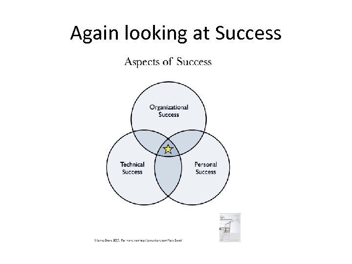 Again looking at Success