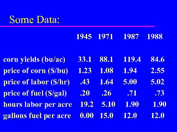 Some Data: 1945 1971 corn yields (bu/ac) 33. 1 price of corn ($/bu) 1.