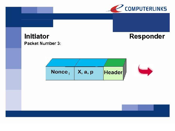 Initiator Packet Number 3: Responder