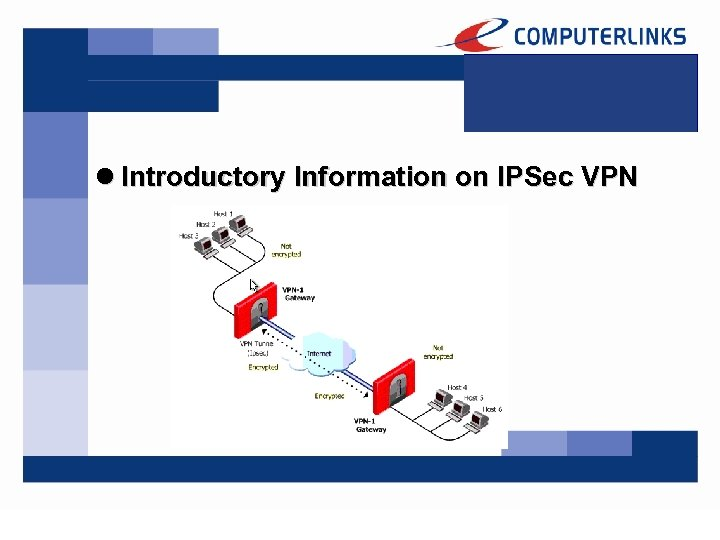 l Introductory Information on IPSec VPN