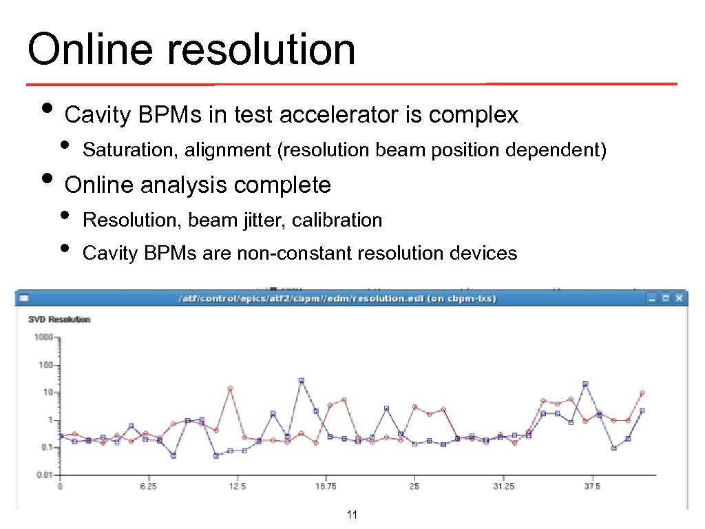 Online resolution • Cavity BPMs in test accelerator is complex • Saturation, alignment (resolution
