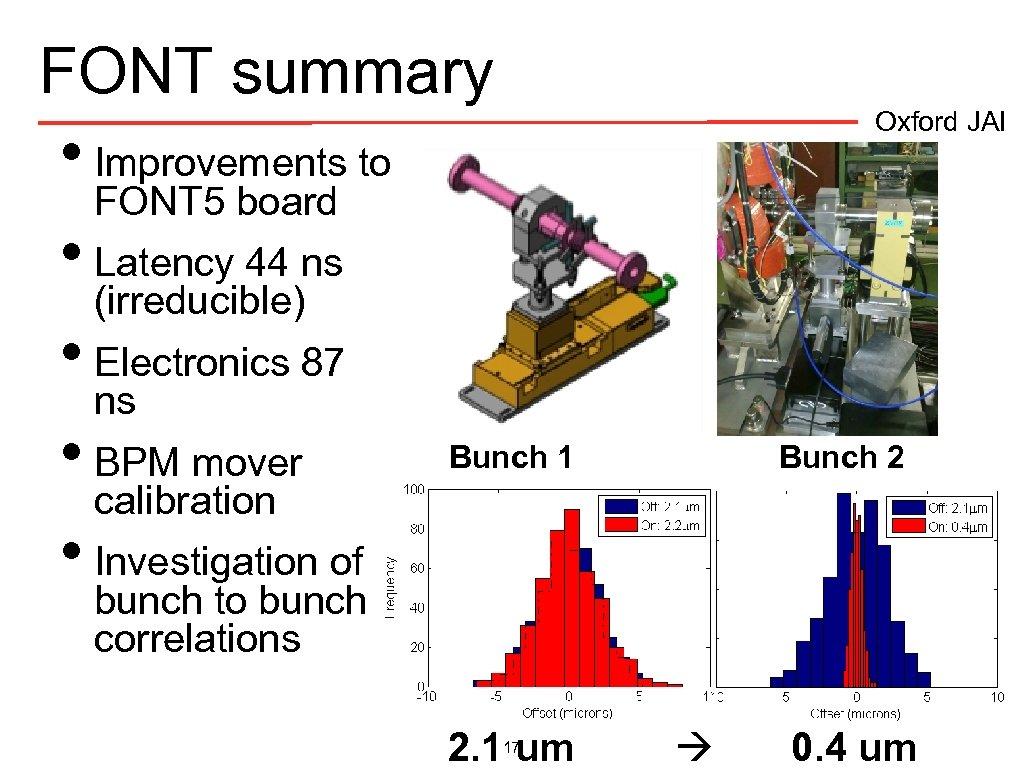 FONT summary • Improvements to FONT 5 board • Latency 44 ns (irreducible) •
