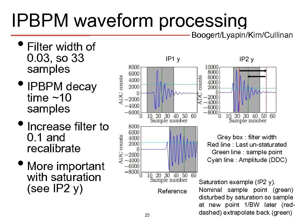IPBPM waveform processing Boogert/Lyapin/Kim/Cullinan • Filter width of 0. 03, so 33 samples IP