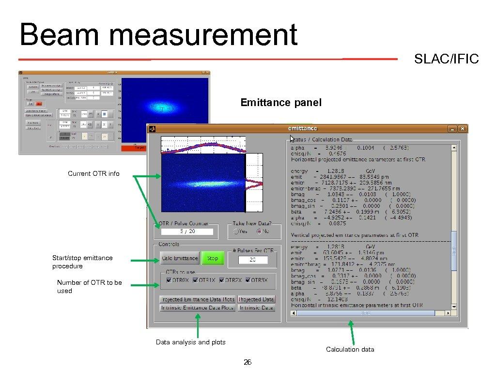 Beam measurement SLAC/IFIC Emittance panel Current OTR info Start/stop emittance procedure Number of OTR
