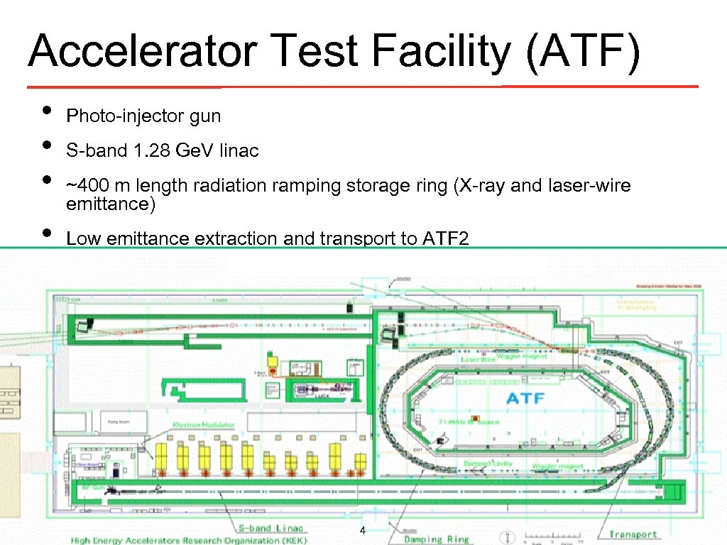 Accelerator Test Facility (ATF) • • Photo-injector gun S-band 1. 28 Ge. V linac