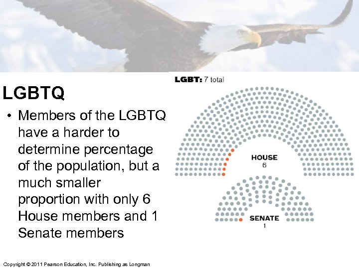 LGBTQ • Members of the LGBTQ have a harder to determine percentage of the