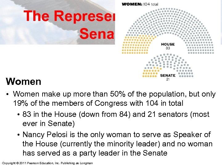 LO 12. 1 The Representatives and Senators Women • Women make up more than