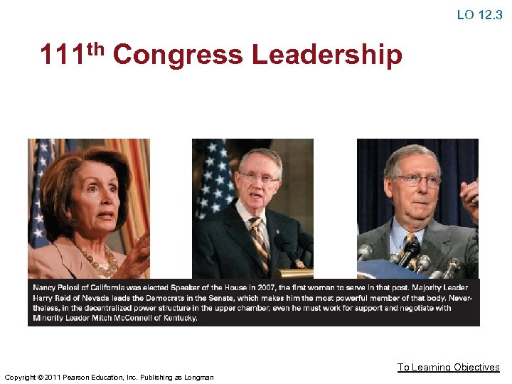 LO 12. 3 111 th Congress Leadership To Learning Objectives Copyright © 2011 Pearson