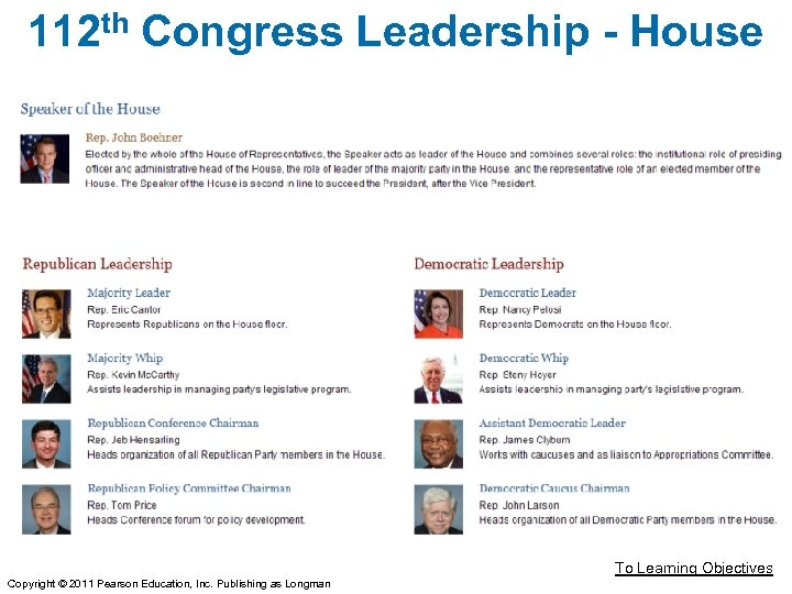 112 th Congress Leadership - House To Learning Objectives Copyright © 2011 Pearson Education,