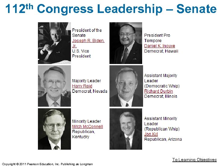 112 th Congress Leadership – Senate To Learning Objectives Copyright © 2011 Pearson Education,