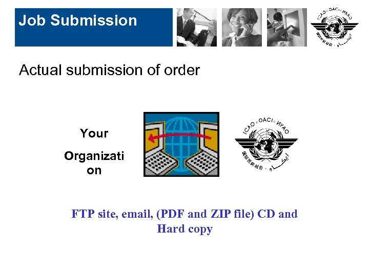 Job Submission Actual submission of order Your Organizati on FTP site, email, (PDF and