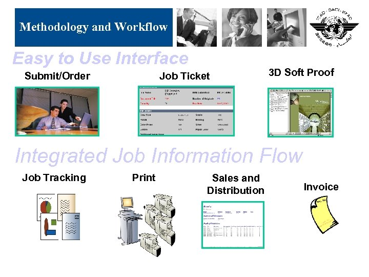 Methodology and Workflow Easy to Use Interface File Submit/Order Job Ticket 3 D Soft