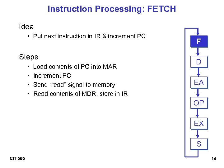 Instruction Processing: FETCH Idea • Put next instruction in IR & increment PC Steps