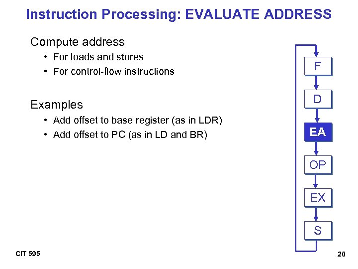Instruction Processing: EVALUATE ADDRESS Compute address • For loads and stores • For control-flow