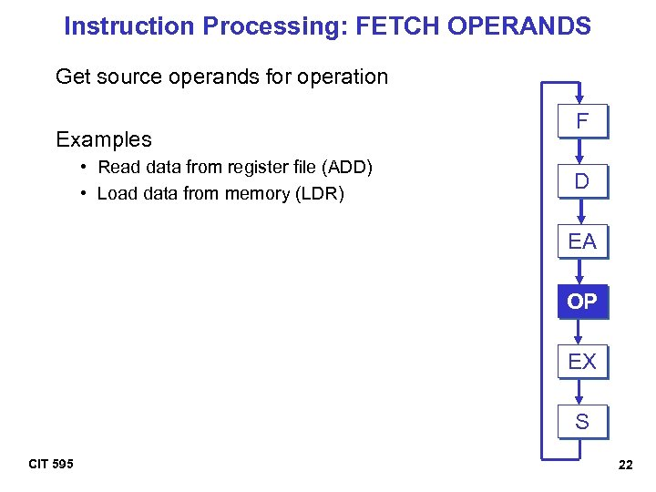 Instruction Processing: FETCH OPERANDS Get source operands for operation Examples • Read data from