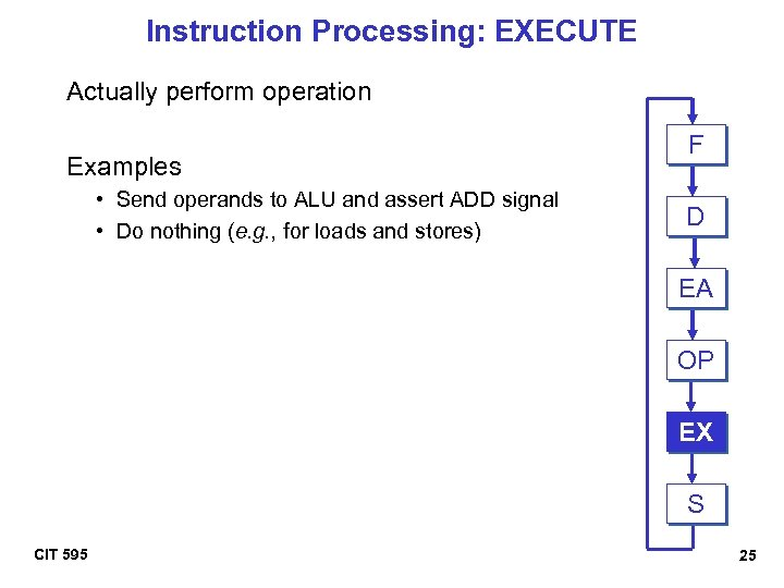 Instruction Processing: EXECUTE Actually perform operation Examples • Send operands to ALU and assert