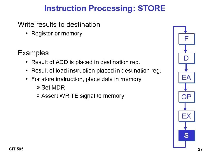 Instruction Processing: STORE Write results to destination • Register or memory Examples • Result
