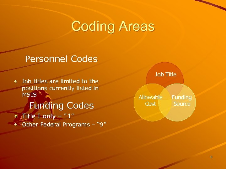 Coding Areas Personnel Codes Job titles are limited to the positions currently listed in