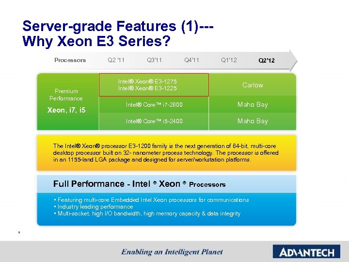 Server-grade Features (1)--- Why Xeon E 3 Series? Processors Premium Performance Q 2 '