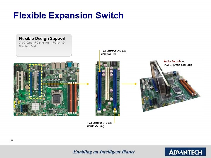 Flexible Expansion Switch Flexible Design Support 2*I/O Card (PCIe x 8) or 1*PCIex 16
