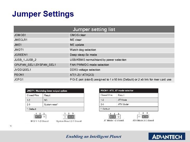 Jumper Settings Jumper setting list JCMOS 1 JMECLR 1 ME clear JME 1 ME