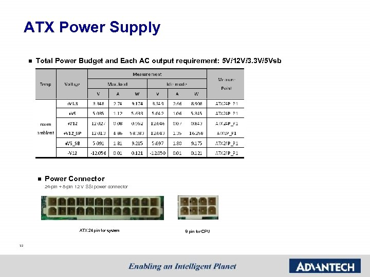 ATX Power Supply n Total Power Budget and Each AC output requirement: 5 V/12