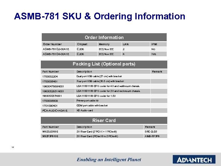 ASMB-781 SKU & Ordering Information Order Number Chipset Memory LAN IPMI ASMB-781 G 2