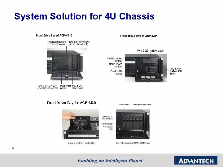 System Solution for 4 U Chassis Front Driver Bay for ACP-4360 41