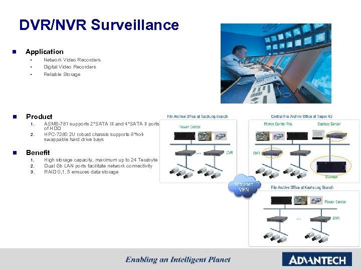 DVR/NVR Surveillance n Application § § § n Product 1. 2. n Network Video