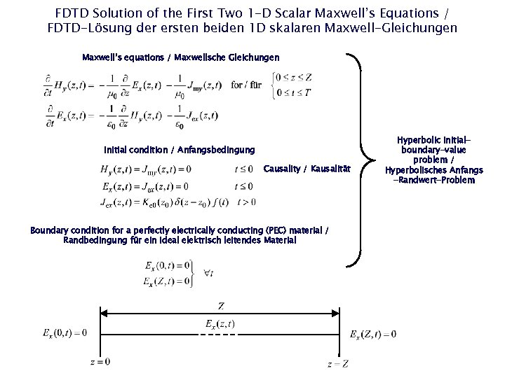 FDTD Solution of the First Two 1 -D Scalar Maxwell's Equations / FDTD-Lösung der
