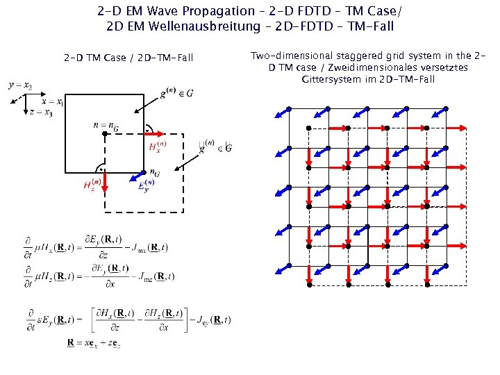 2 -D EM Wave Propagation – 2 -D FDTD – TM Case/ 2 D