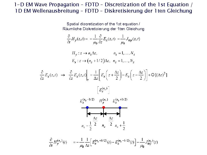 1 -D EM Wave Propagation – FDTD – Discretization of the 1 st Equation