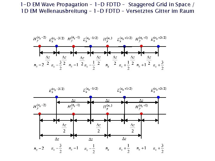 1 -D EM Wave Propagation – 1 -D FDTD – Staggered Grid in Space