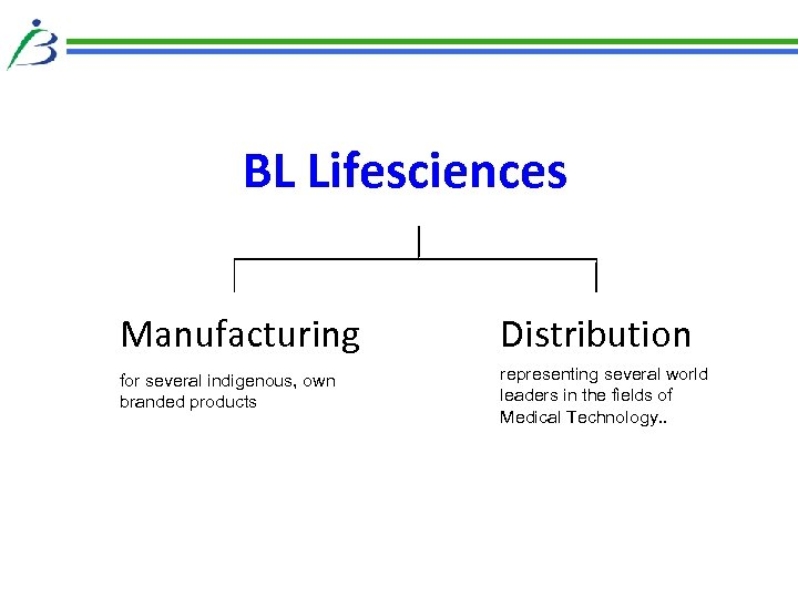 BL Lifesciences Manufacturing Distribution for several indigenous, own branded products representing several world leaders